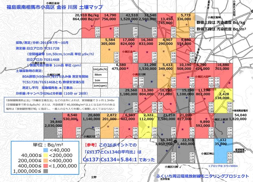 20161104-odaka-kanaya-kawabusa-s