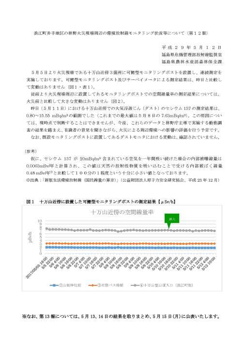 福島県HP 5月12日山林火災データ_Page_1