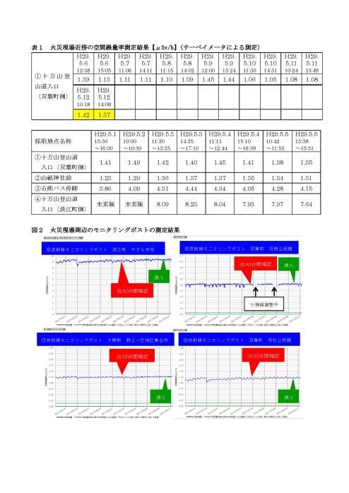 福島県HP 5月12日山林火災データ_Page_2