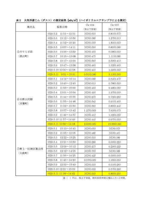 福島県HP 5月12日山林火災データ_Page_3