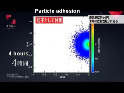 粒子4時間S