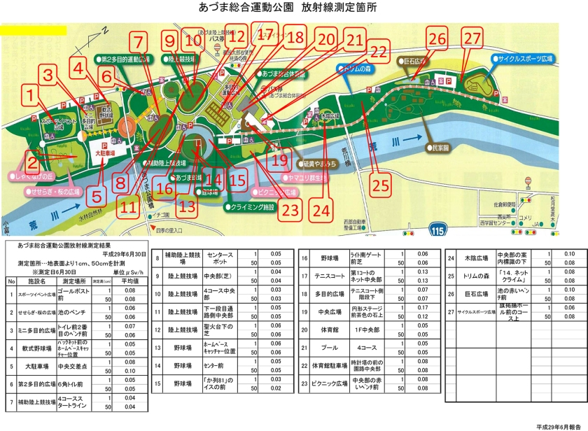 H29-6あづま総合運動公園放射線測定結果