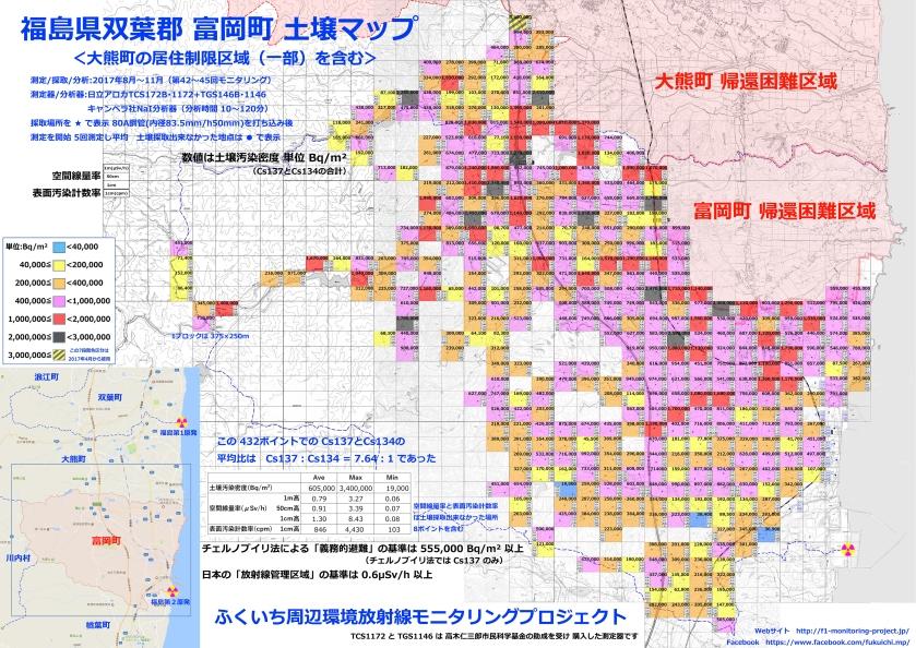 富岡町土壌マップ M